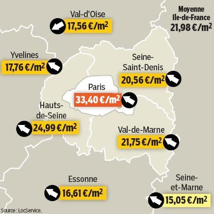 Moyenne des loyers au m2 à Paris et en banlieue. Source : LocService