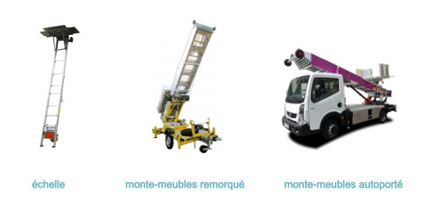 différents types de monte-meubles pour un déménagement